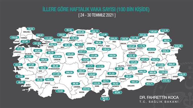 bakan-koca-haftalik-insidans-haritasini-paylasti-ilk-kez-bir-sehir-1000-in-uzerine-cikti-906765-1.